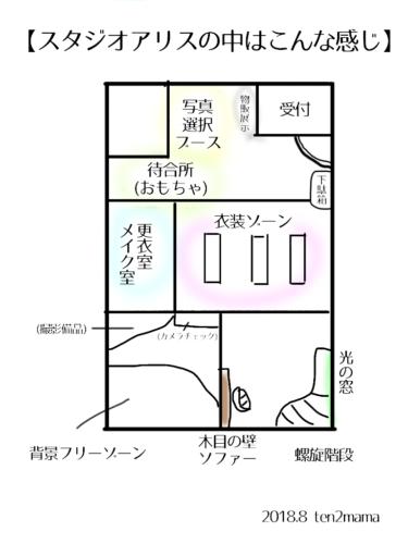 スタジオアリスのマタニティフォト 店内図