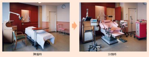 LDR室(参照:関東病院)